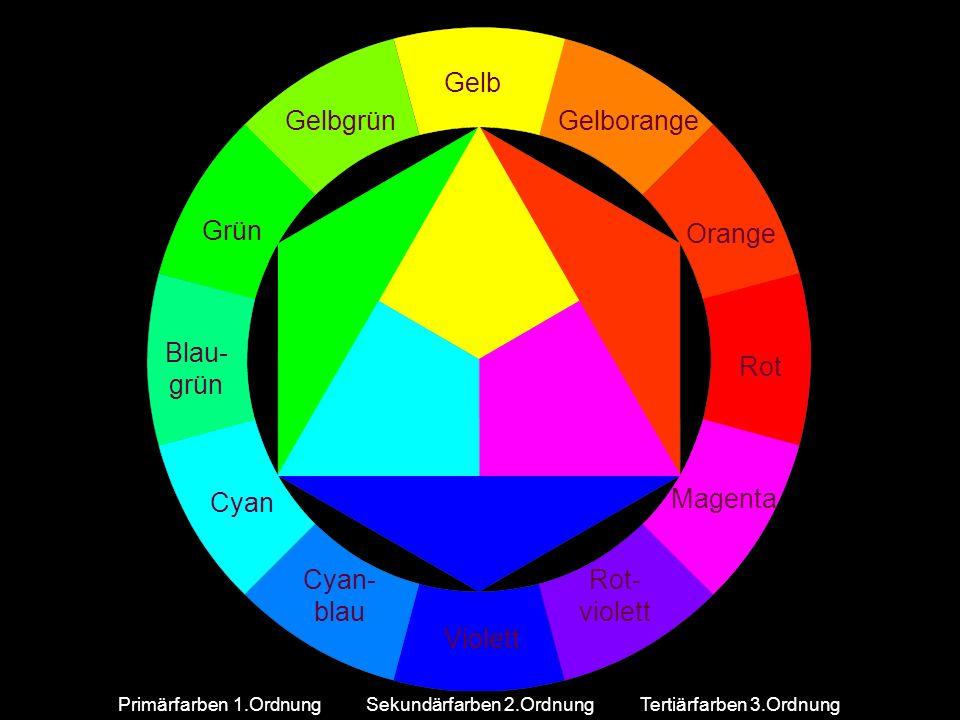 Gelb Gelbgrün Gelborange Grün Orange Blau- grün Rot Cyan Magenta Cyan-