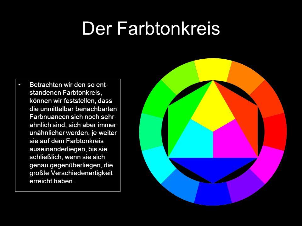 Der Farbtonkreis