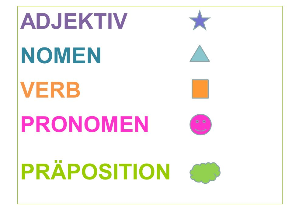 ADJEKTIV NOMEN VERB PRONOMEN PRÄPOSITION