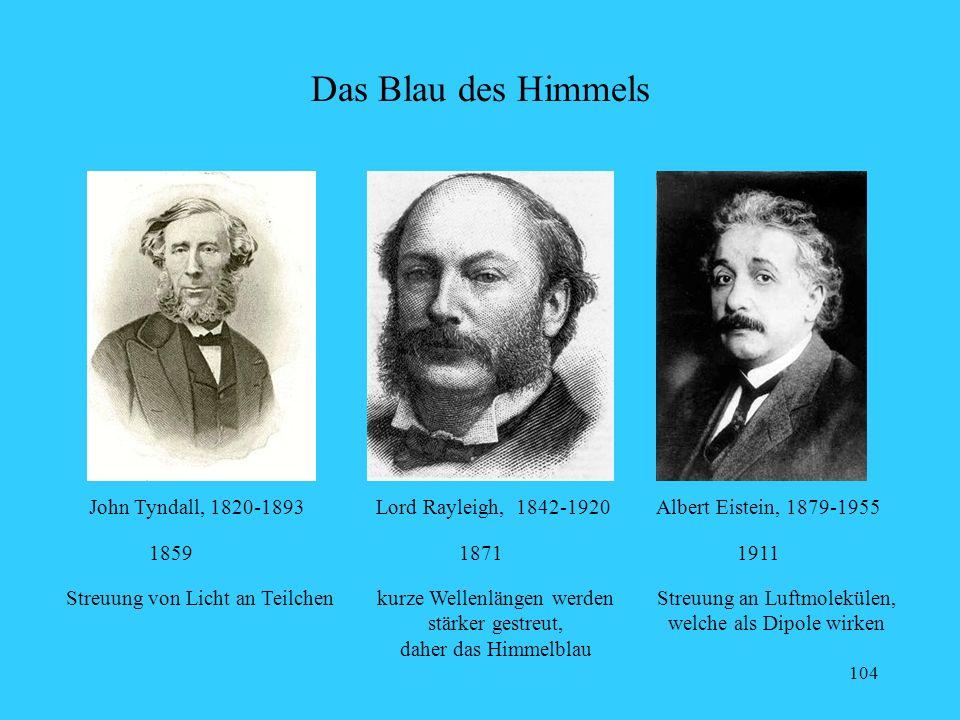 Das Blau des Himmels John Tyndall, 1820-1893 Lord Rayleigh, 1842-1920