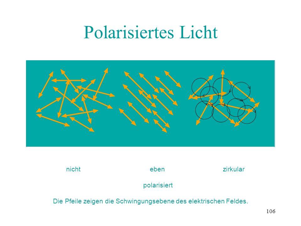 Polarisiertes Licht nicht eben zirkular polarisiert