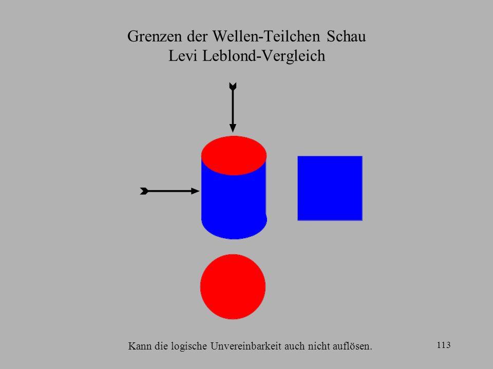 Grenzen der Wellen-Teilchen Schau Levi Leblond-Vergleich