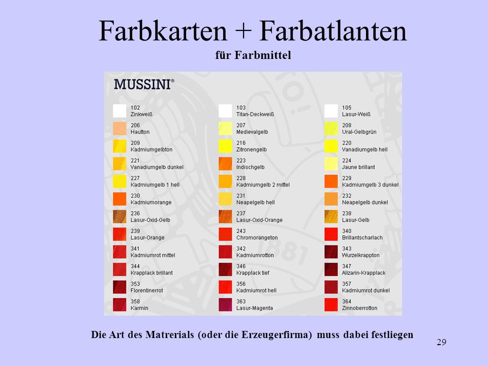 Farbkarten + Farbatlanten für Farbmittel