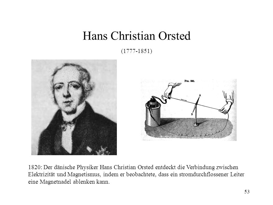 Hans Christian Orsted ( )
