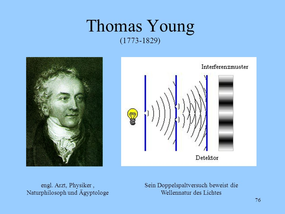 Thomas Young (1773-1829) engl. Arzt, Physiker ,