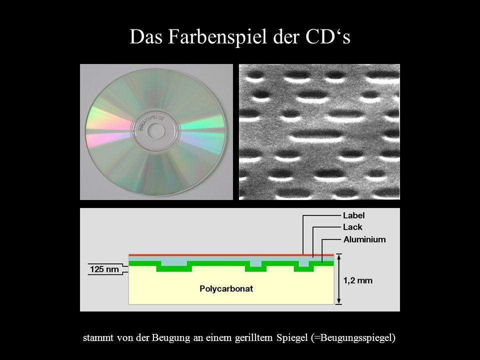 Das Farbenspiel der CD's