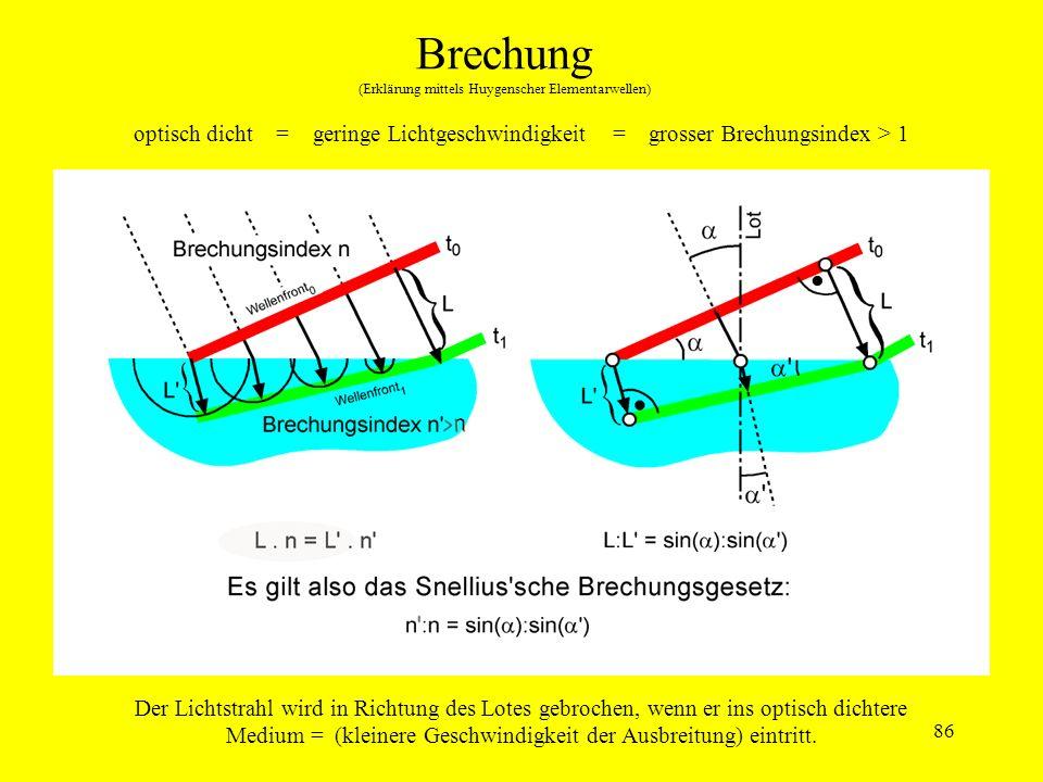 Brechung (Erklärung mittels Huygenscher Elementarwellen)