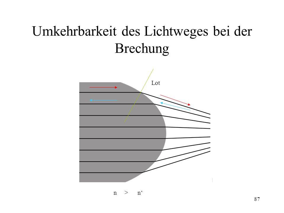 Umkehrbarkeit des Lichtweges bei der Brechung