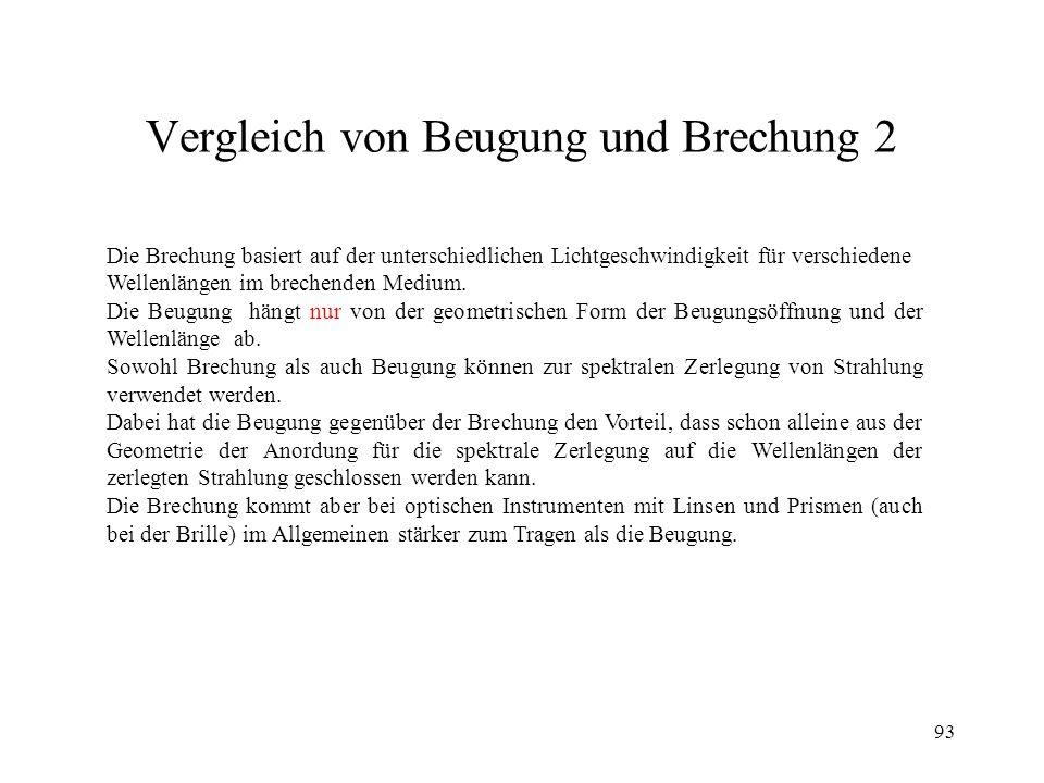 Vergleich von Beugung und Brechung 2