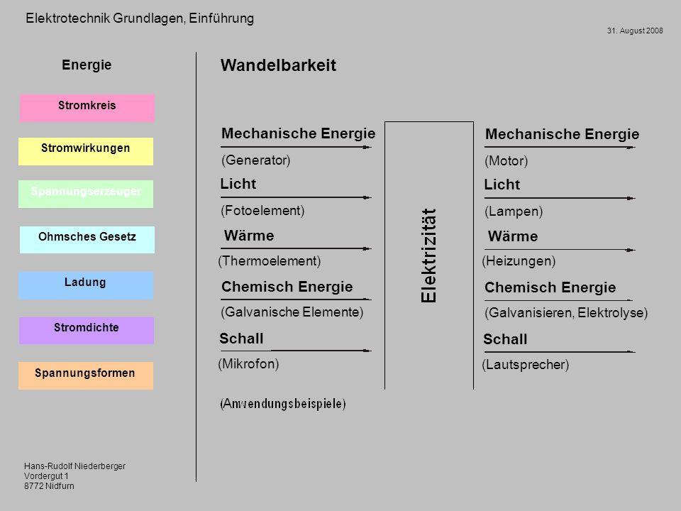 Wandelbarkeit Mechanische Energie Mechanische Energie Licht Licht