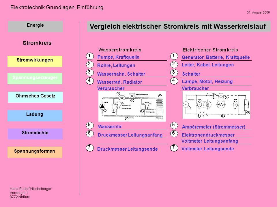 Vergleich elektrischer Stromkreis mit Wasserkreislauf