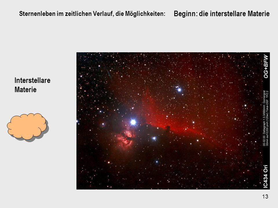 Sternenleben im zeitlichen Verlauf, die Möglichkeiten: