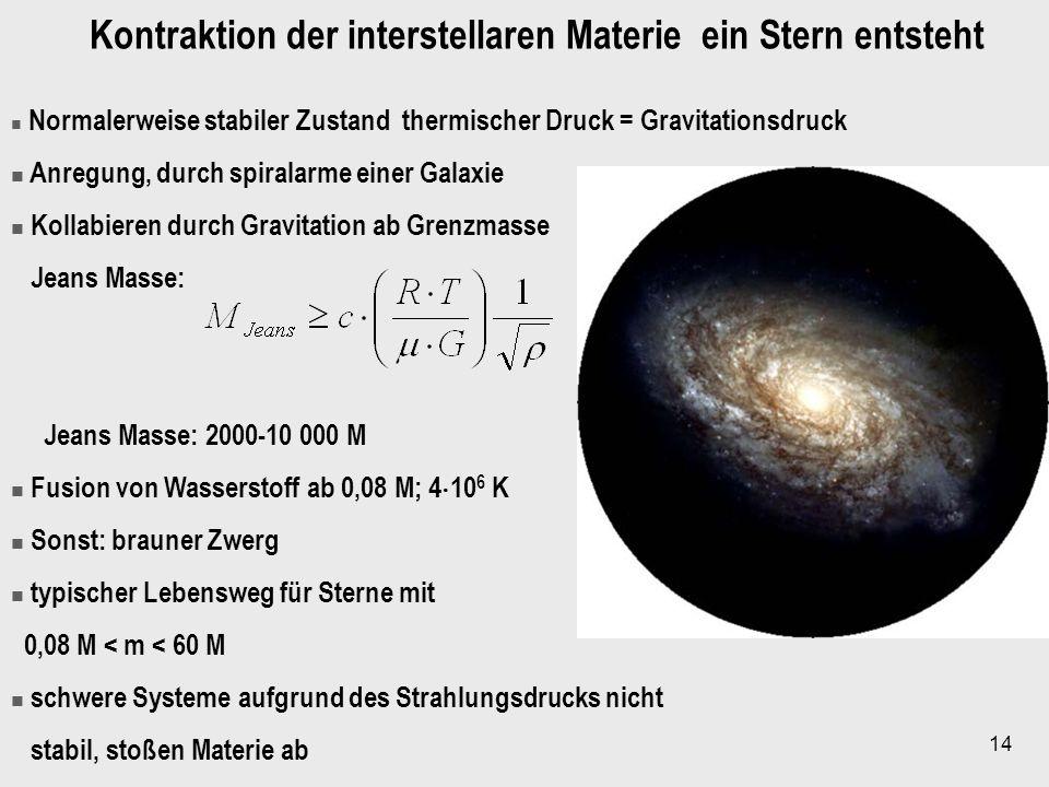 Kontraktion der interstellaren Materie ein Stern entsteht