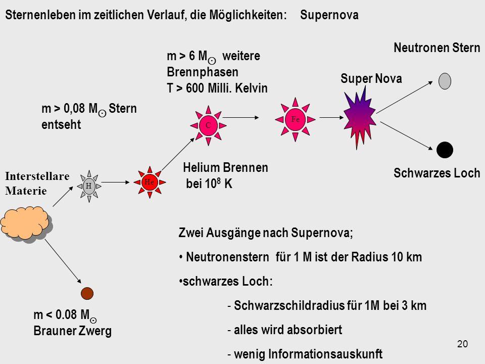 Sternenleben im zeitlichen Verlauf, die Möglichkeiten: Supernova