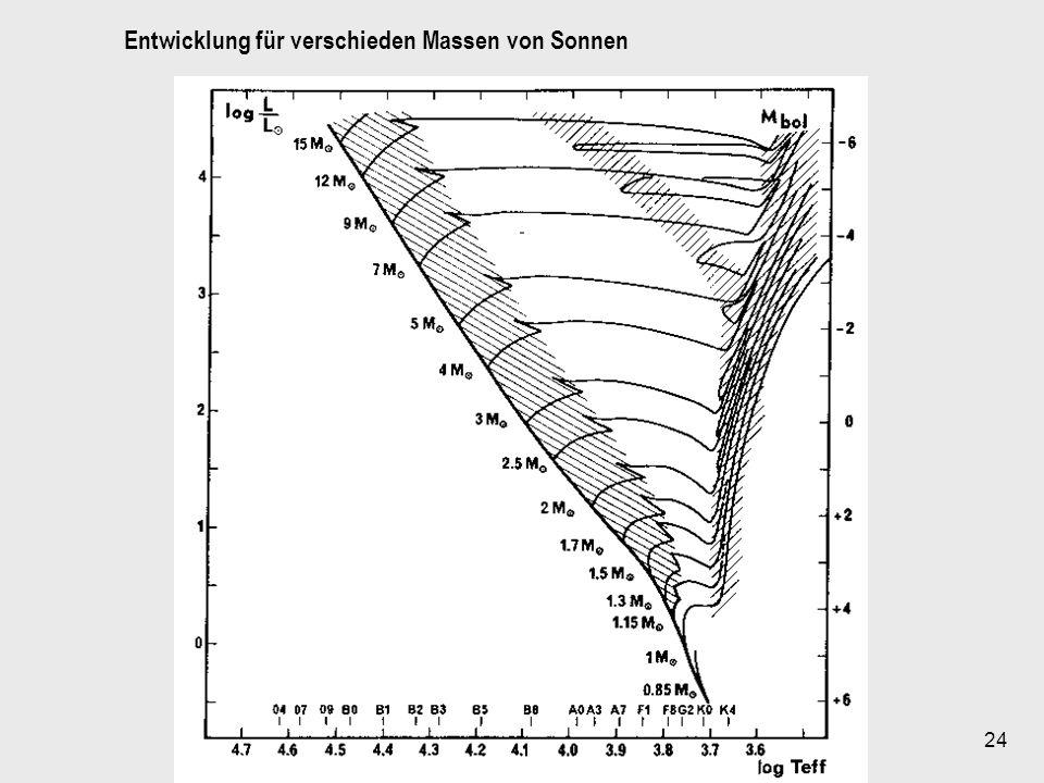Entwicklung für verschieden Massen von Sonnen