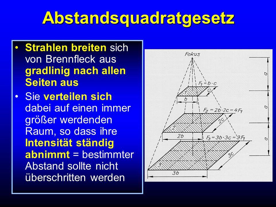 Abstandsquadratgesetz