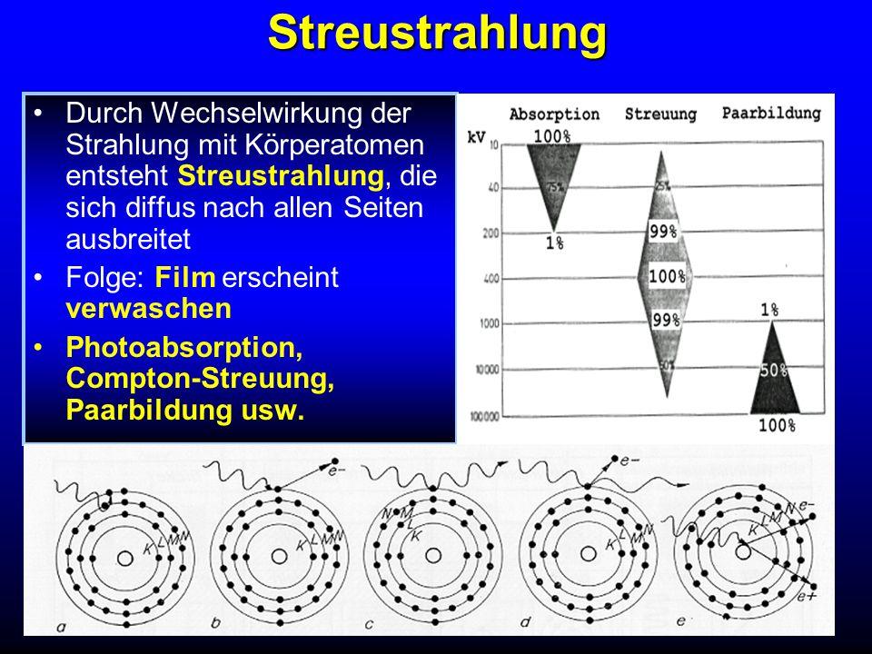 Streustrahlung Durch Wechselwirkung der Strahlung mit Körperatomen entsteht Streustrahlung, die sich diffus nach allen Seiten ausbreitet.