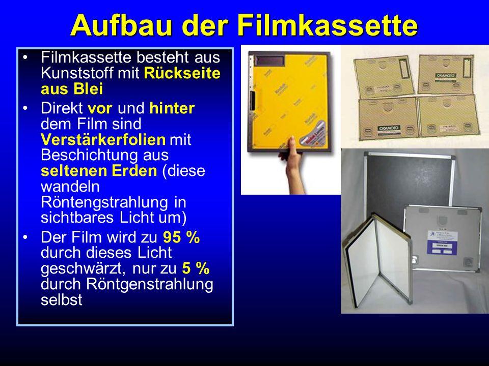 Aufbau der Filmkassette