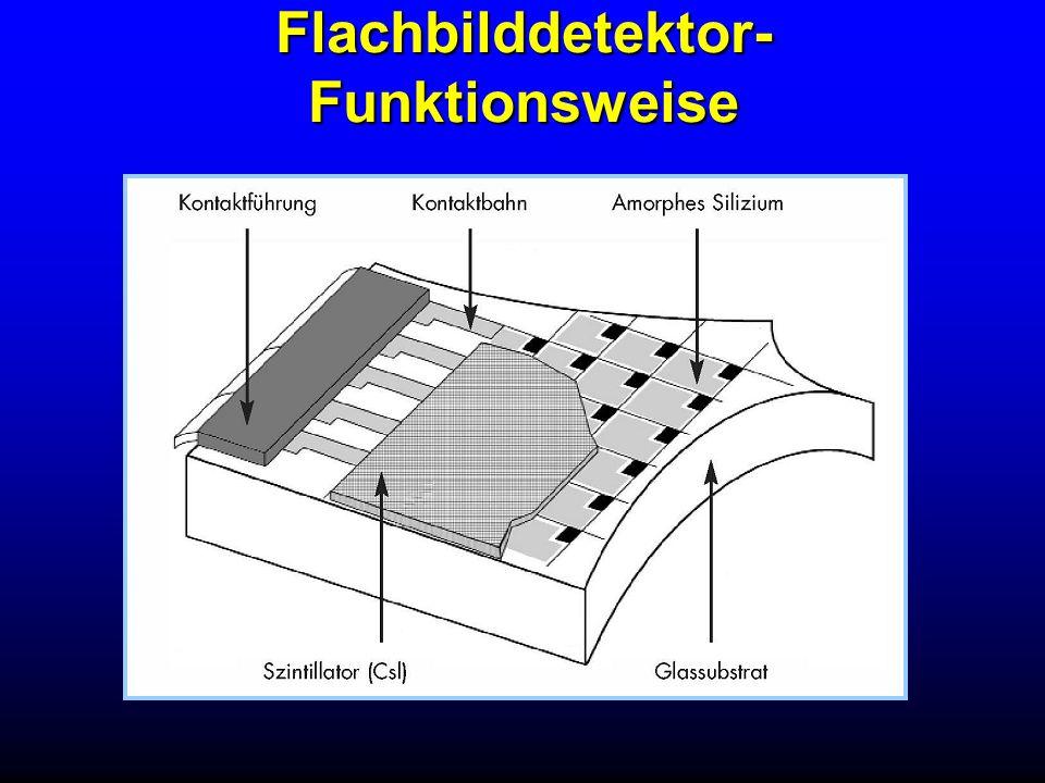 Flachbilddetektor-Funktionsweise