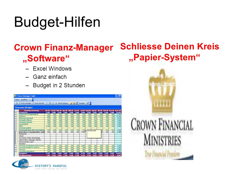 """Budget-Hilfen Schliesse Deinen Kreis """"Papier-System"""