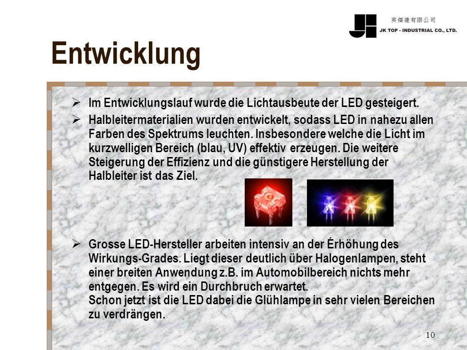 Entwicklung Im Entwicklungslauf wurde die Lichtausbeute der LED gesteigert.