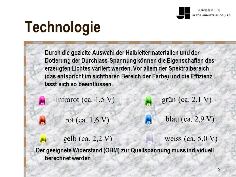 Technologie infrarot (ca. 1,5 V) grün (ca. 2,1 V) rot (ca. 1,6 V)