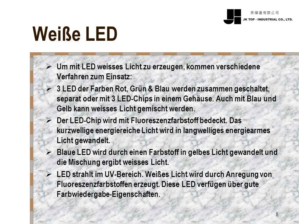 Weiße LED Um mit LED weisses Licht zu erzeugen, kommen verschiedene Verfahren zum Einsatz: