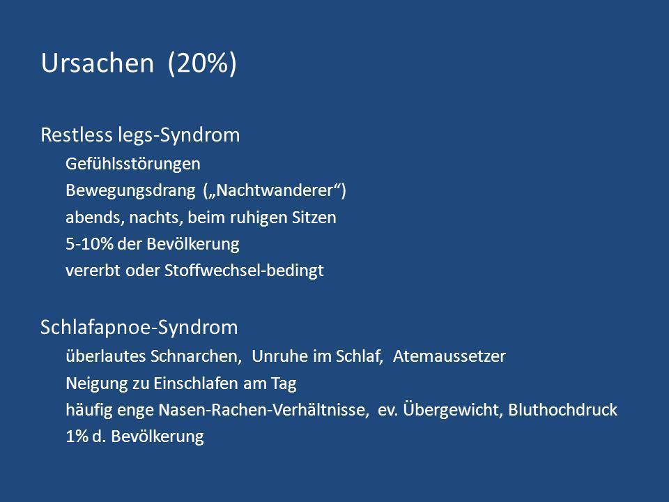 Ursachen (20%) Restless legs-Syndrom Schlafapnoe-Syndrom