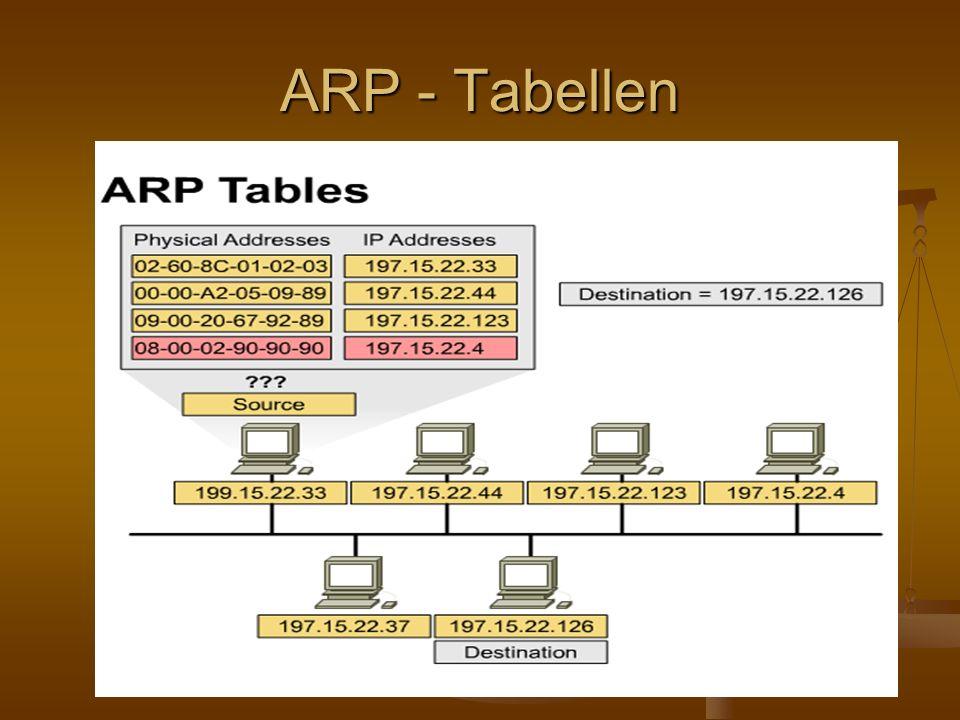 ARP - Tabellen