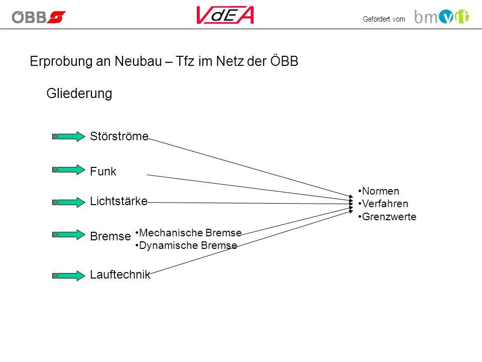 Erprobung an Neubau – Tfz im Netz der ÖBB