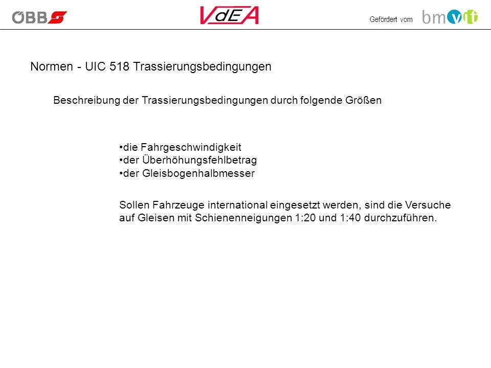 Normen - UIC 518 Trassierungsbedingungen