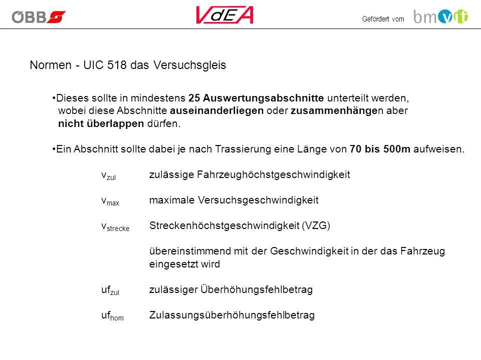Normen - UIC 518 das Versuchsgleis