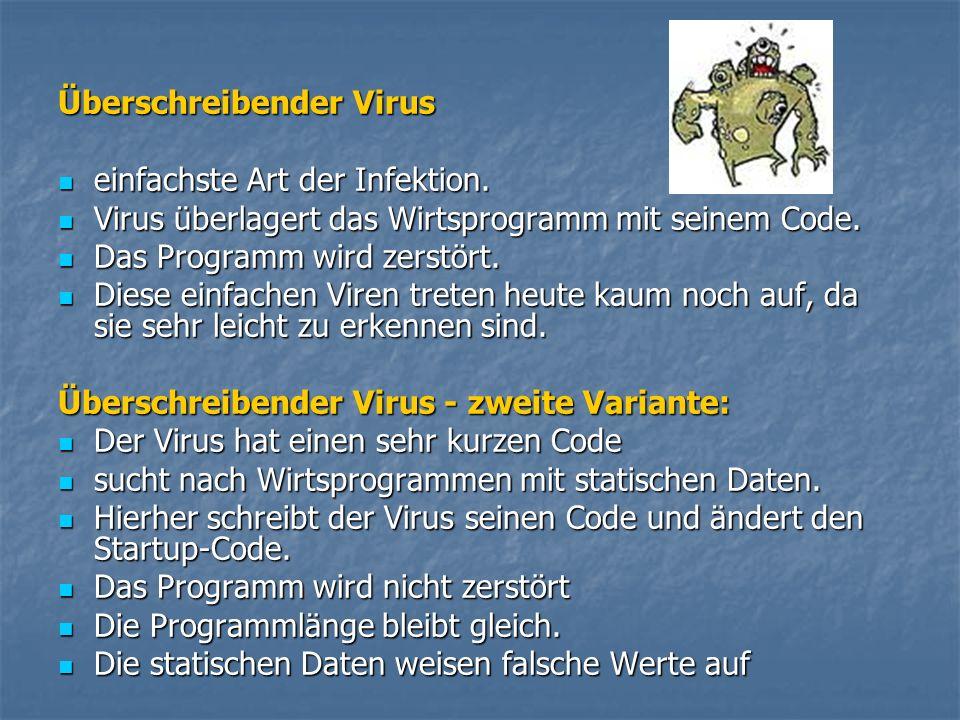 Überschreibender Virus