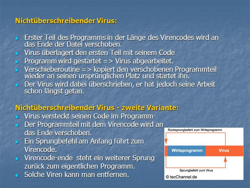 Nichtüberschreibender Virus: