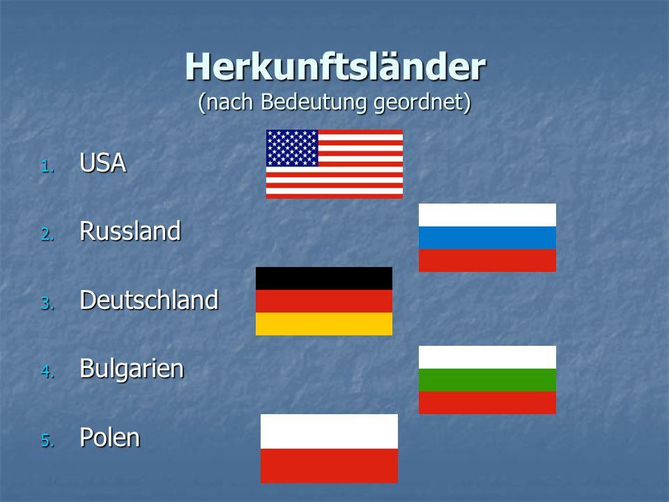 Herkunftsländer (nach Bedeutung geordnet)