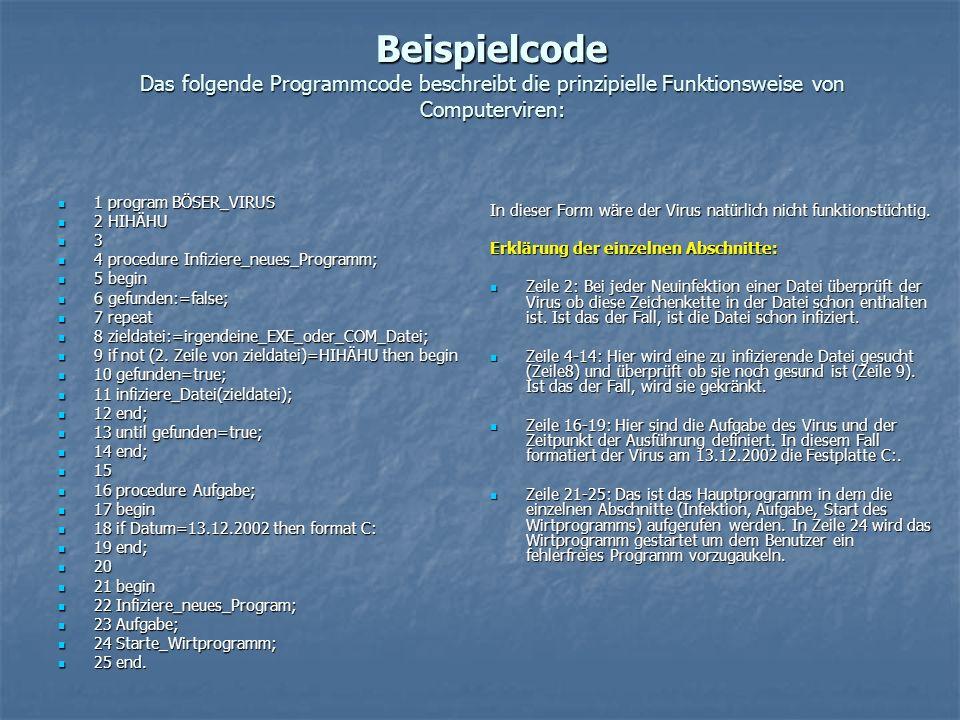 Beispielcode Das folgende Programmcode beschreibt die prinzipielle Funktionsweise von Computerviren: