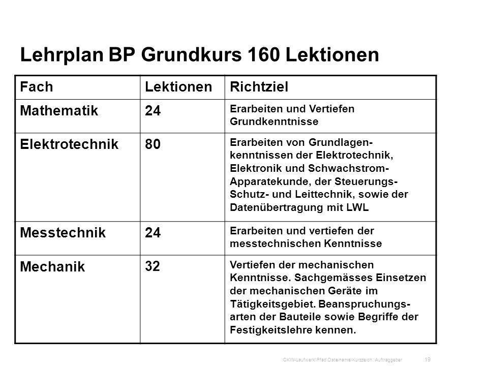 Lehrplan BP Grundkurs 160 Lektionen