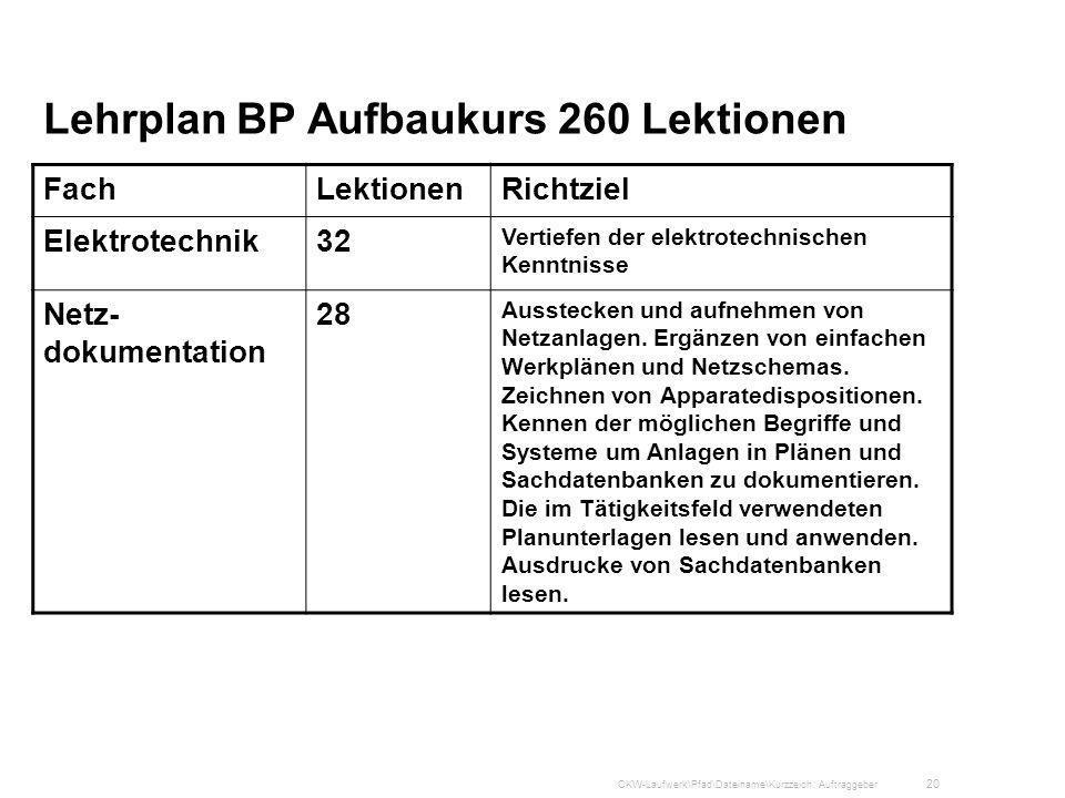 Lehrplan BP Aufbaukurs 260 Lektionen