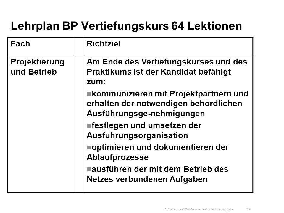 Lehrplan BP Vertiefungskurs 64 Lektionen