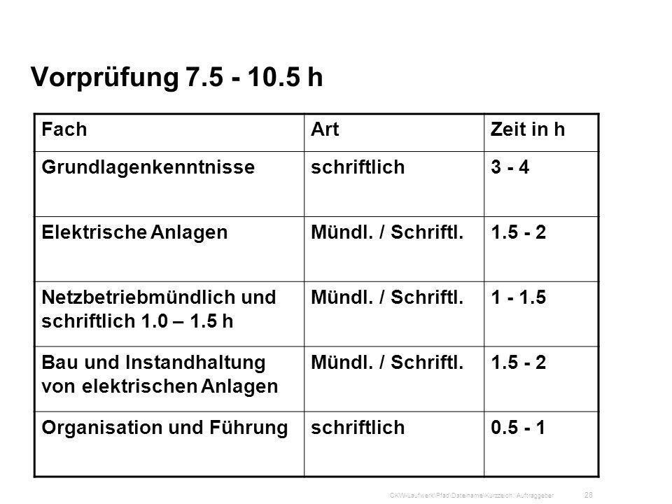 Vorprüfung 7.5 - 10.5 h Fach Art Zeit in h Grundlagenkenntnisse