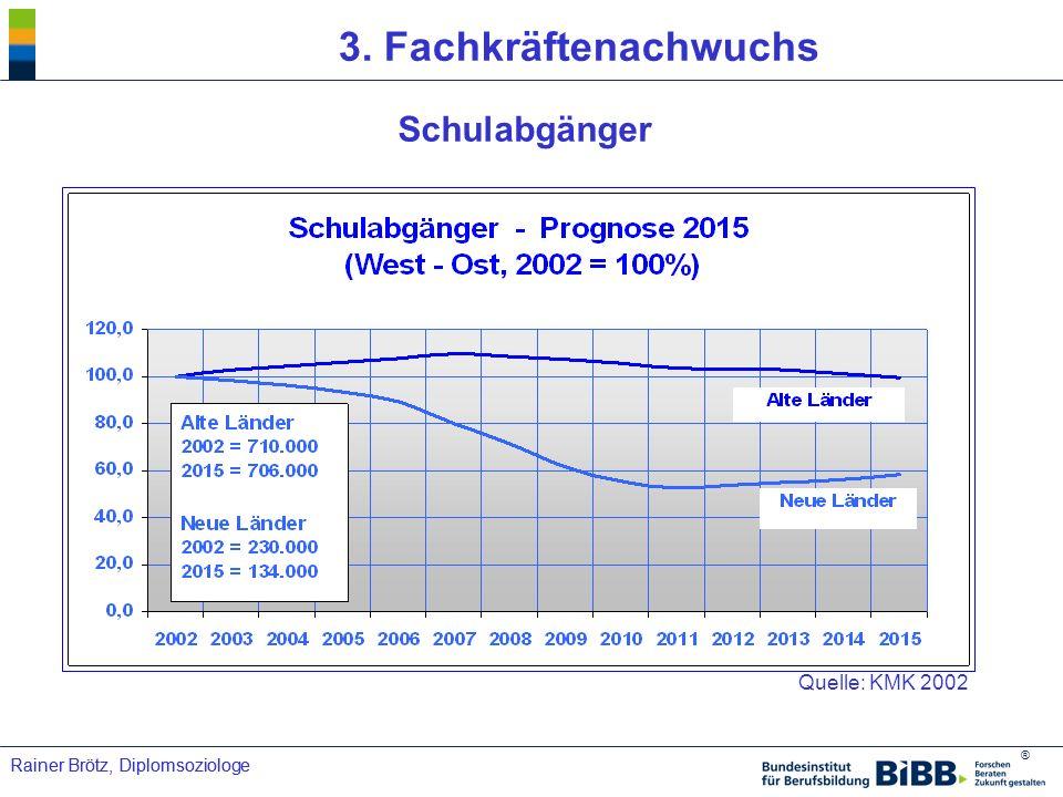 3. Fachkräftenachwuchs Schulabgänger Quelle: KMK 2002