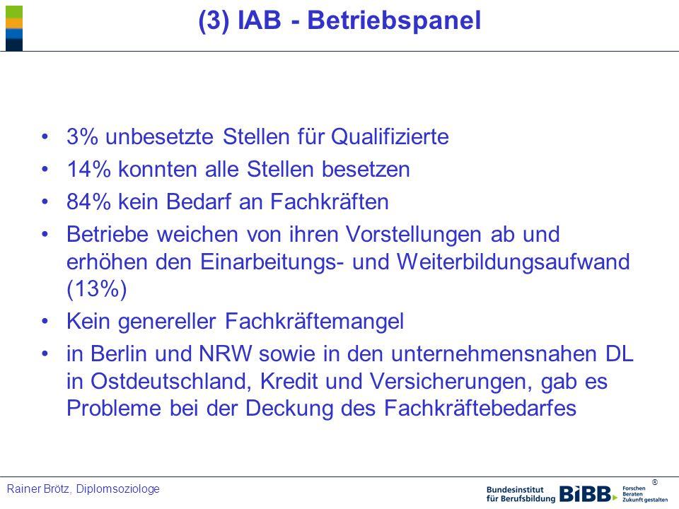 (3) IAB - Betriebspanel 3% unbesetzte Stellen für Qualifizierte