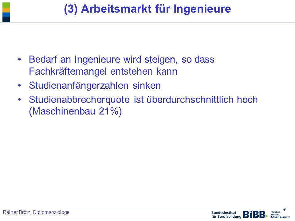 (3) Arbeitsmarkt für Ingenieure