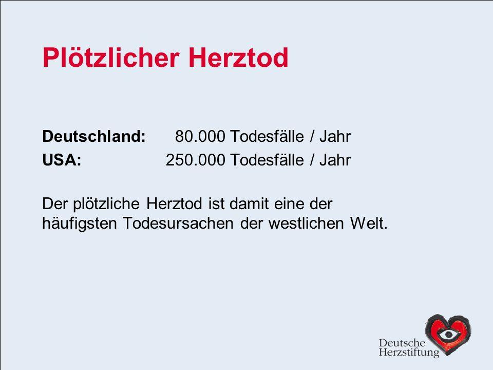 Plötzlicher Herztod Deutschland: 80.000 Todesfälle / Jahr