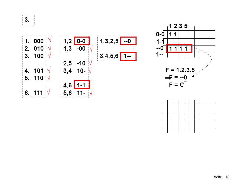 3.1 2 3 5. 0-0. 1 1. √ 000. 010. 100. 101. 110. 111. 1,2 0-0. 1,3 -00. 2,5 -10. 3,4 10- 4,6 1-1.