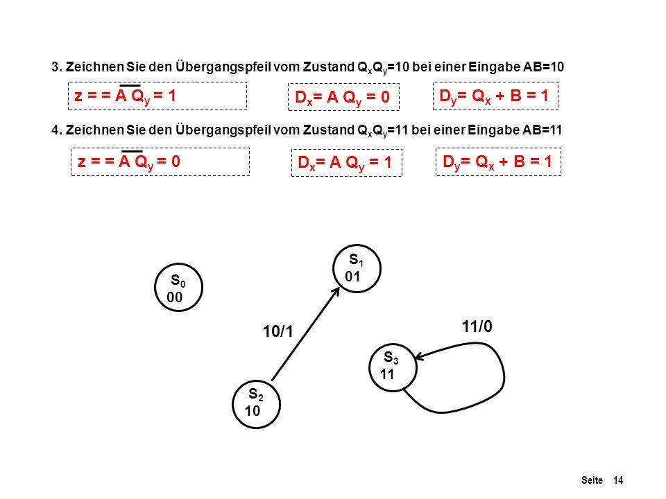 z = = A Qy = 1 Dx= A Qy = 0 Dy= Qx + B = 1 z = = A Qy = 0 Dx= A Qy = 1