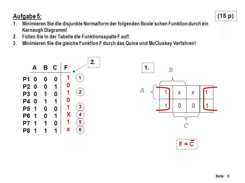 Aufgabe 5: B A C (15 p) 2. A B C F 1. P1 0 0 0 P2 0 0 1 P3 0 1 0