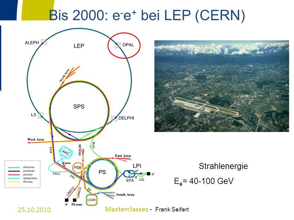 Bis 2000: e-e+ bei LEP (CERN)