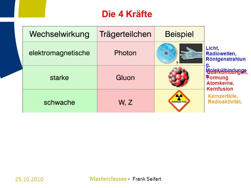 Die 4 Kräfte 25.10.2010 Masterclasses - Frank Seifert