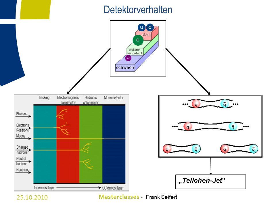 """Detektorverhalten """"Teilchen-Jet 25.10.2010"""